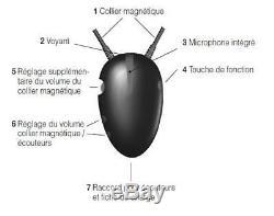 Collier magnétique bluetooth CM-BT2 Neuf