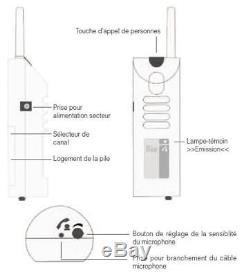 Emetteur acoustique de téléphone/fax radio lisa Neuf