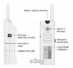 Emetteur détecteur de présence à infrarouge Radio Lisa Neuf
