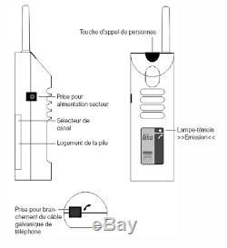 Emetteur téléphone/fax radio lisa galvanique Neuf